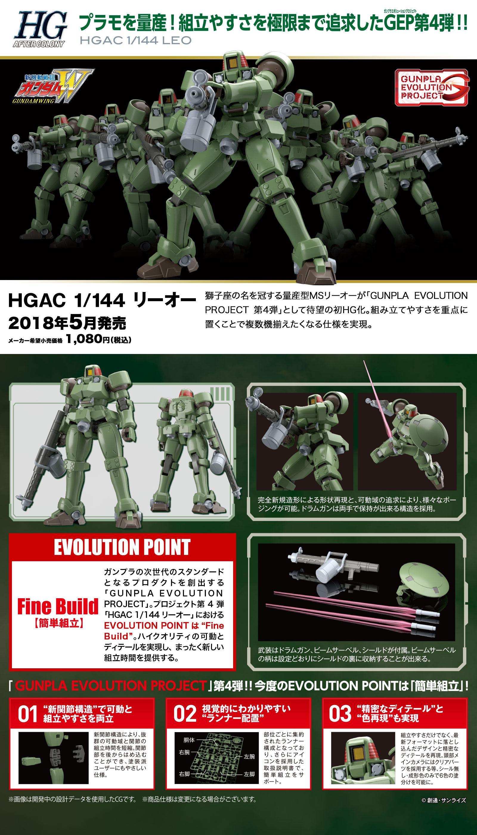 HGAC 211 1/144 OZ-06MS リーオー [Leo] 公式商品説明(画像)