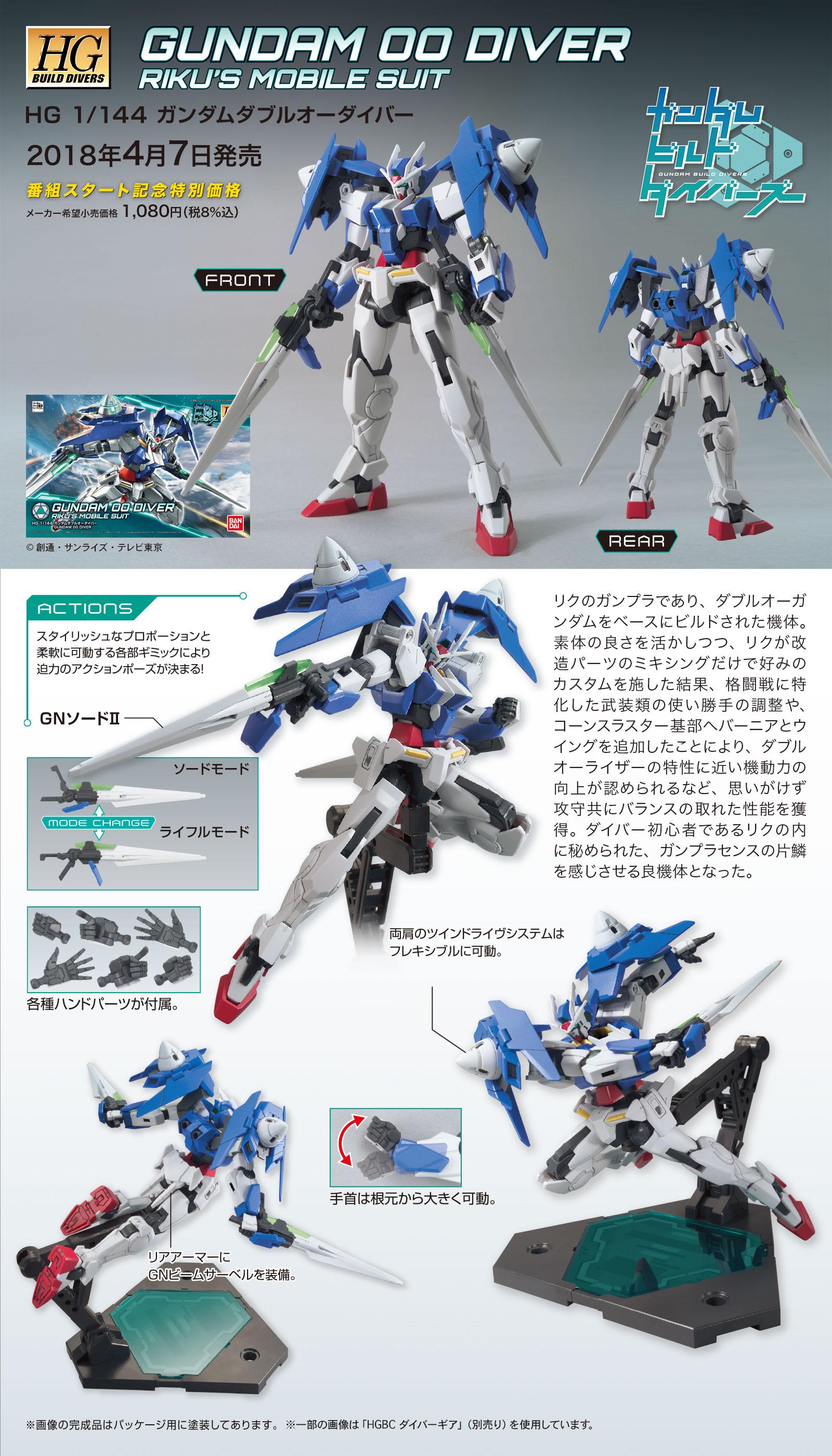 HGBD 000 1/144 GN-0000DVR ガンダムダブルオーダイバー [Gundam 00 Diver] 公式商品説明(画像)