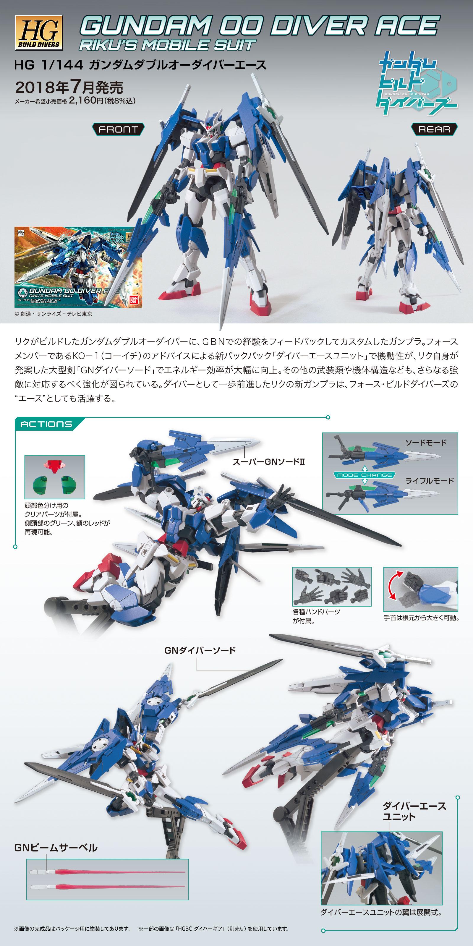 HGBD 1/144 ガンダムダブルオーダイバーエース [Gundam 00 Diver ACE] JAN:4549660257561 公式商品説明(画像)
