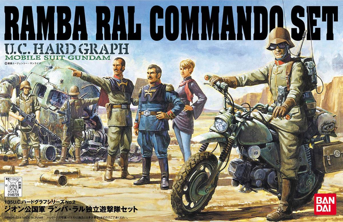 U.C.HARD GRAPH 002 1/35 ジオン公国軍 ランバ・ラル独立遊撃隊セット