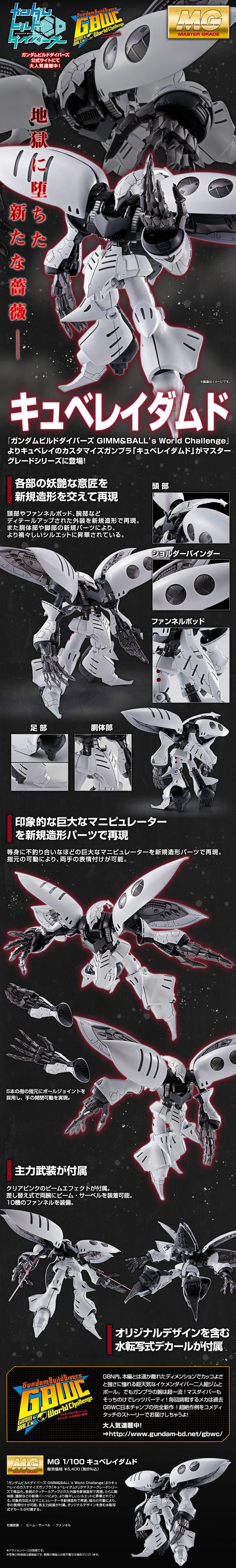 MG 1/100 キュベレイダムド 公式商品説明(画像)