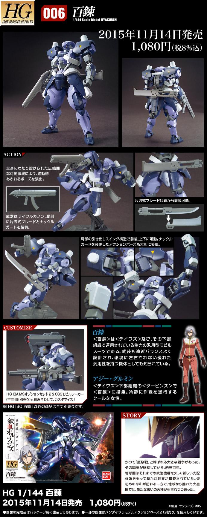 HG 1/144 STH-05 百錬 [Hyakuren] 公式商品説明(画像)