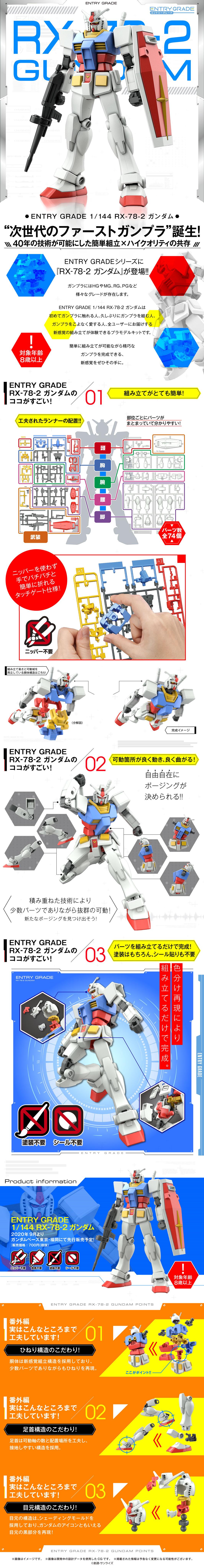 ENTRY GRADE(EG) 1/144 RX-78-2 ガンダム 公式商品説明(画像)