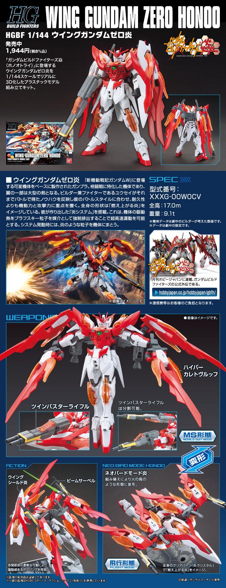HGBF 1/144 XXXG-00W0CV ウイングガンダムゼロ炎 [Wing Gundam Zero Honoo] 公式商品説明(画像)