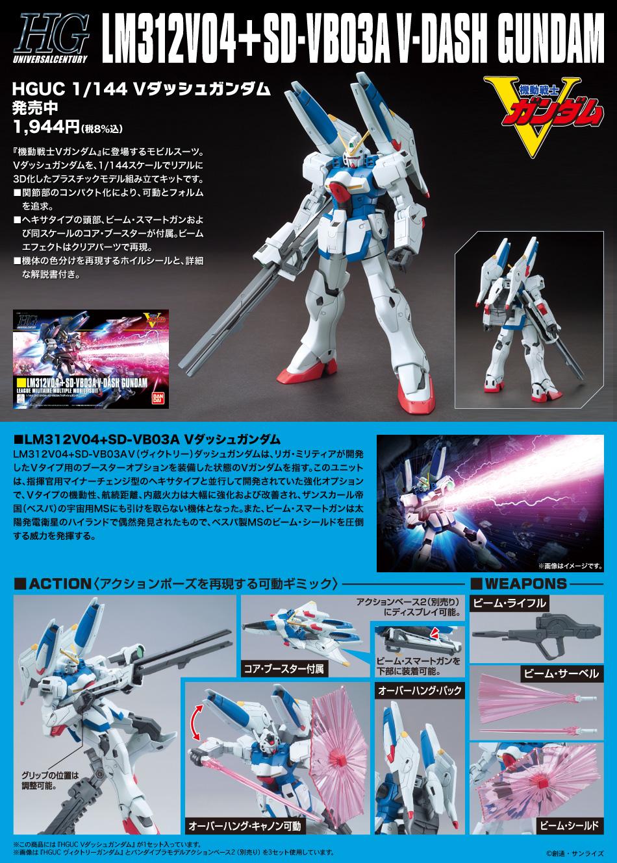 HGUC 1/144 LM312V04+SD-VB03A Vダッシュガンダム [V-Dash Gundam] 公式商品説明(画像)